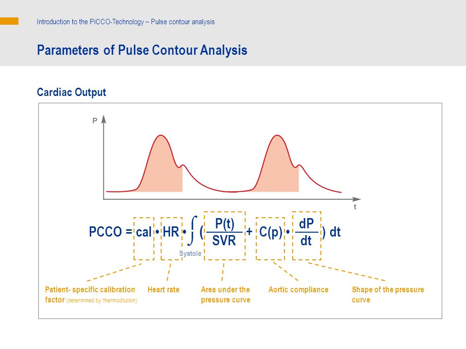 pulse pressure introduction Pulse-width modulation uses a rectangular pulse wave whose pulse width is modulated resulting in the variation of the average  an introduction to delta sigma .