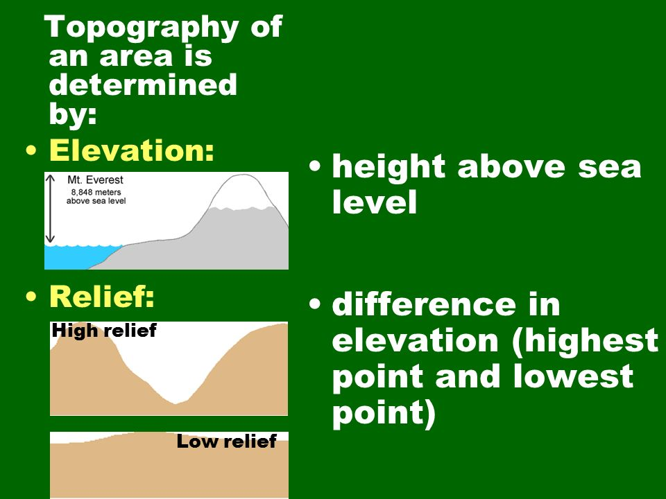 Elevation And Plan Difference : Topography ppt video online download