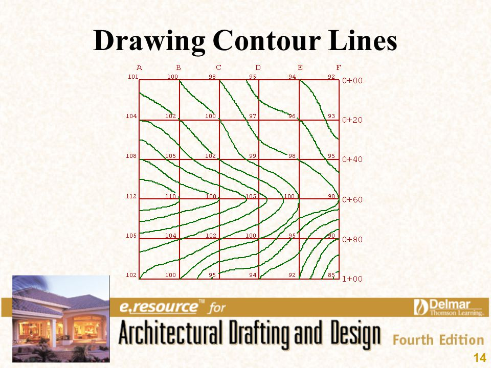 how to draw contour lines on a grid