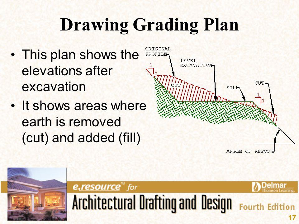 Plan Elevation Label : Chapter site plan layout ppt video online download