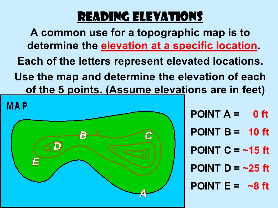 Key Q How Can A Flat Map Show A D Feature And Its Elevation - How to determine elevation