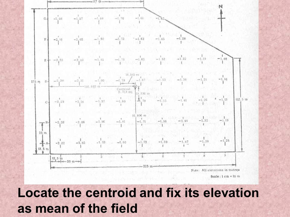 Locate the centroid and fix its elevation as mean of the field