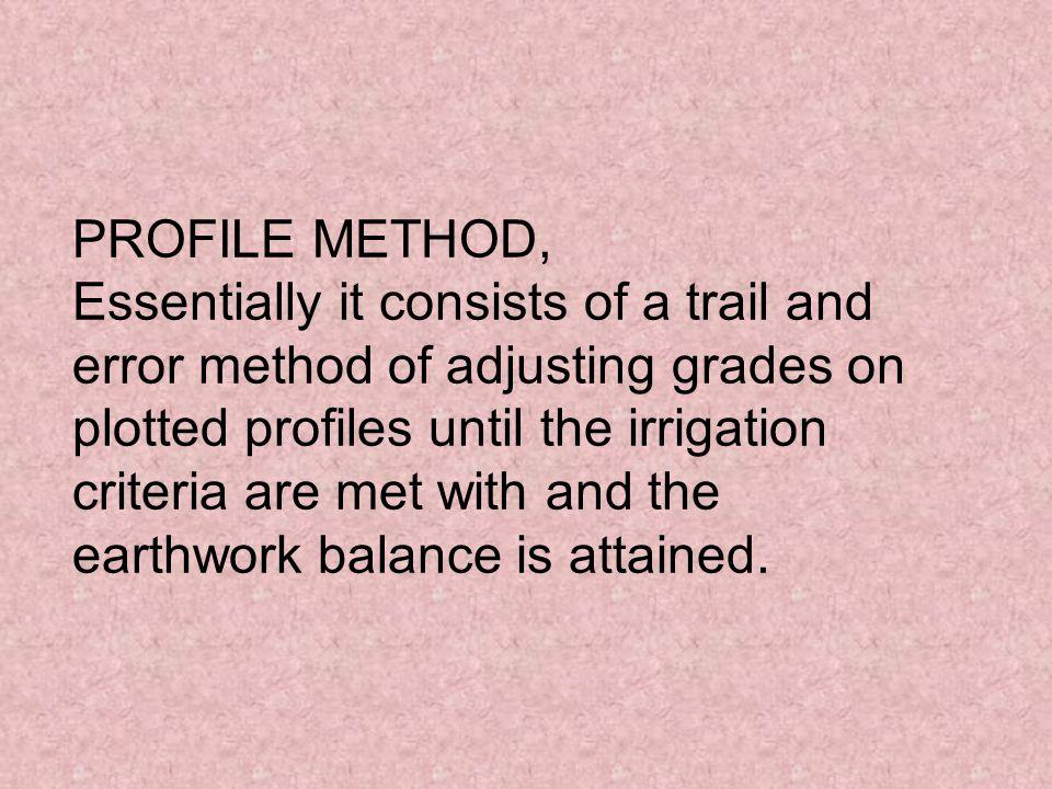 PROFILE METHOD,