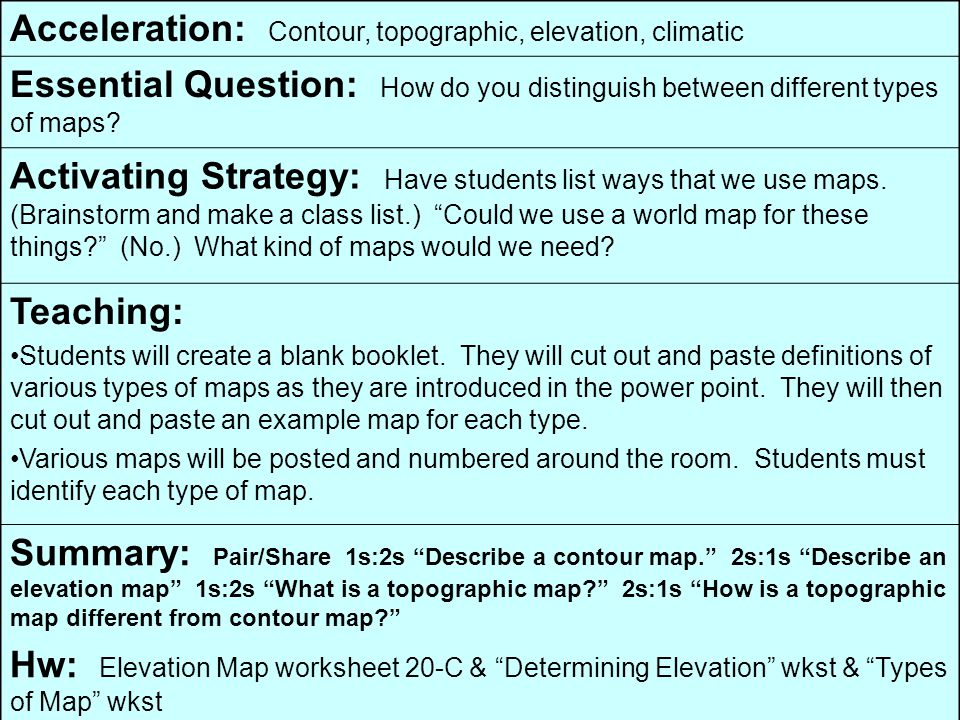Types of Maps Lesson Plans   Worksheets   Lesson Pla also Map skills worksheets together with 149 FREE City and Countryside Worksheets additionally  further Geography    ppt video online download furthermore Acceleration  Contour  topographic  elevation  climatic   ppt video likewise Ening Map Skills Activity  Political  Physical and Special additionally  besides General Types of Graphic Organizers and Templates as well Learning About Maps   Lesson plan   Education likewise different kinds of maps – cmoreno me further Clroom Map   Lesson Plan   Education     Lesson plan besides  in addition map skills worksheets pdf together with Primary Resources  Geography moreover What Are the Different Types of Maps    GraphicMaps. on different kinds of maps worksheet
