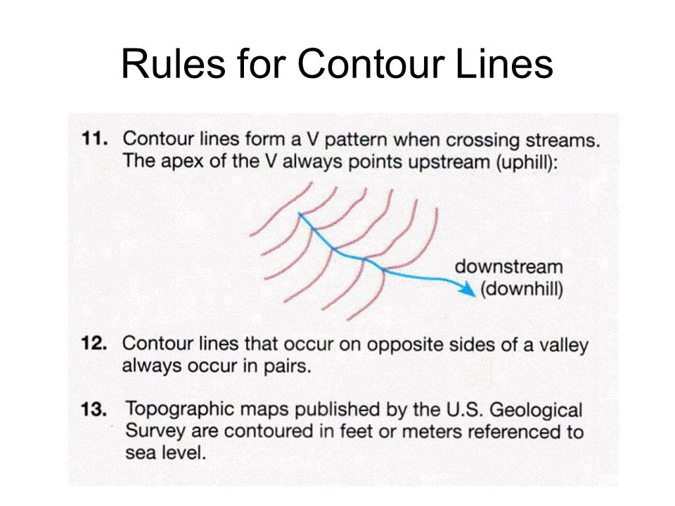 Rules For Contour Line Drawing : Topographic maps ppt download