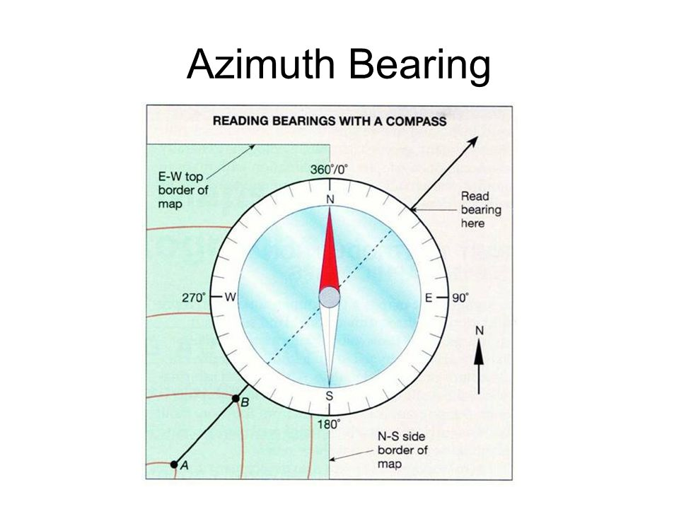 how to read bearings on a map