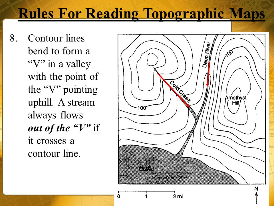 Rules For Contour Line Drawing : Topographic maps september ppt download