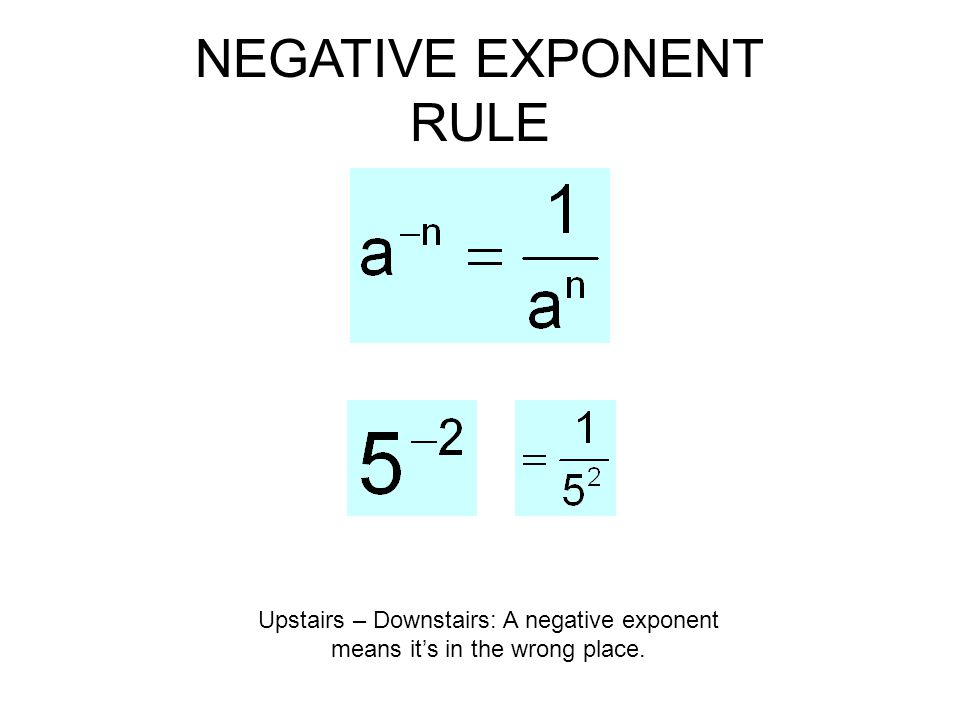 how to write a power with a positive exponent