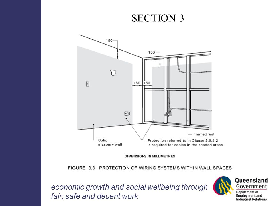 Wiring rules information seminar ppt download section 3 figure 33 for cables in walls has been enhanced to show the cables and greentooth Choice Image