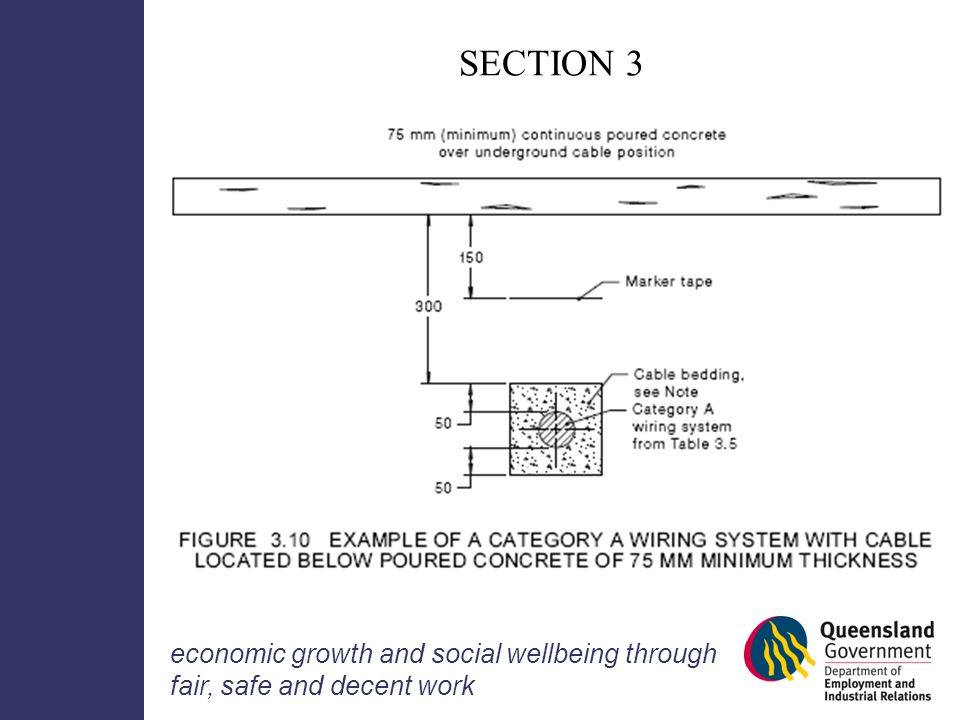 Wiring rules information seminar ppt download 41 section greentooth Choice Image
