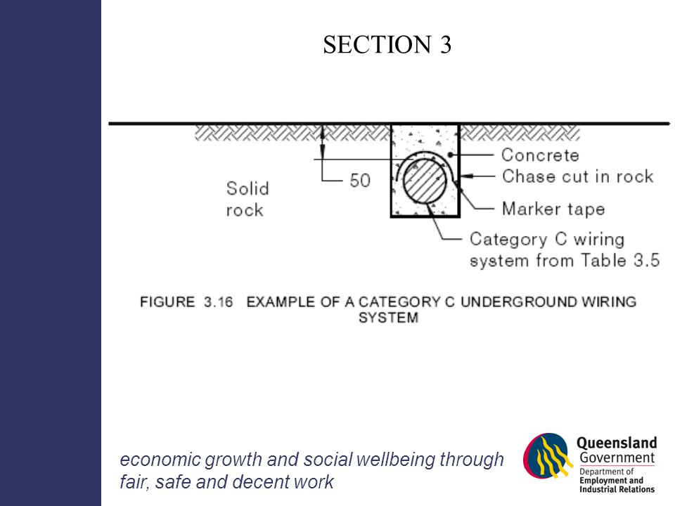 Wiring rules information seminar ppt download section 3 figure 316 for a category c underground wiring system note the position of greentooth Choice Image