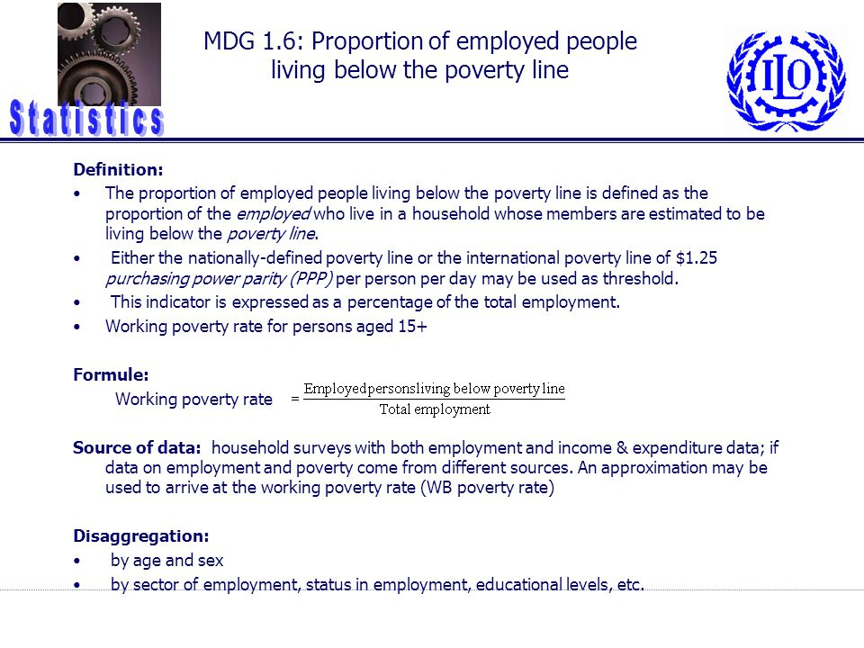 MDG 1.6: Proportion of employed people living below the poverty line