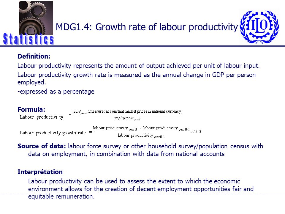 MDG1.4: Growth rate of labour productivity