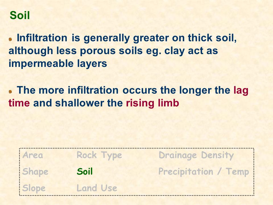Soil Infiltration is generally greater on thick soil, although less porous soils eg. clay act as impermeable layers.