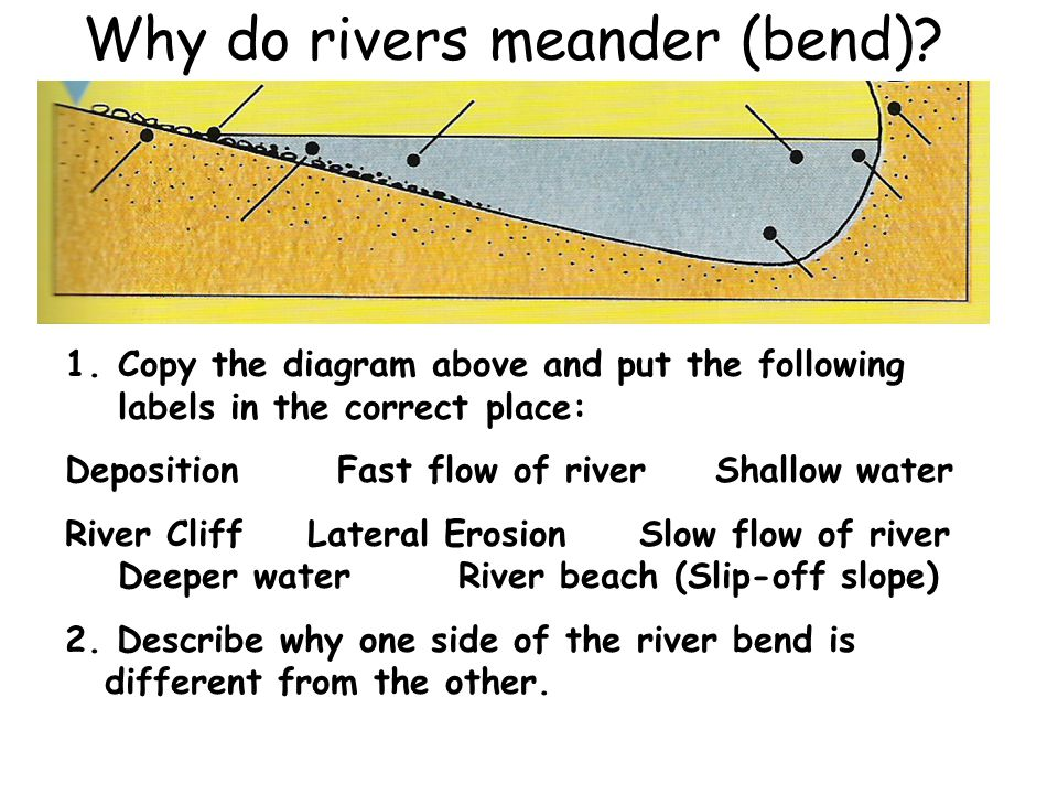 Why do rivers meander (bend)