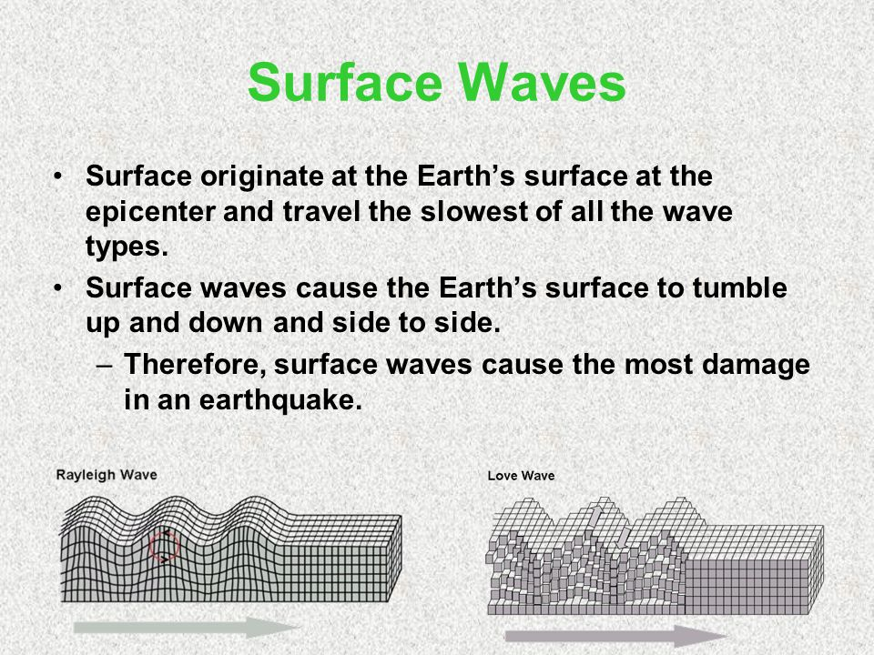 Surface Waves Surface originate at the Earth's surface at the epicenter and travel the slowest of all the wave types.