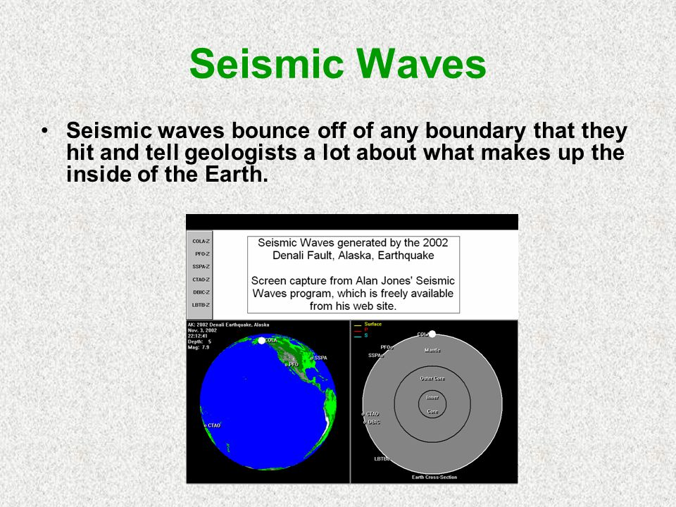Seismic Waves Seismic waves bounce off of any boundary that they hit and tell geologists a lot about what makes up the inside of the Earth.
