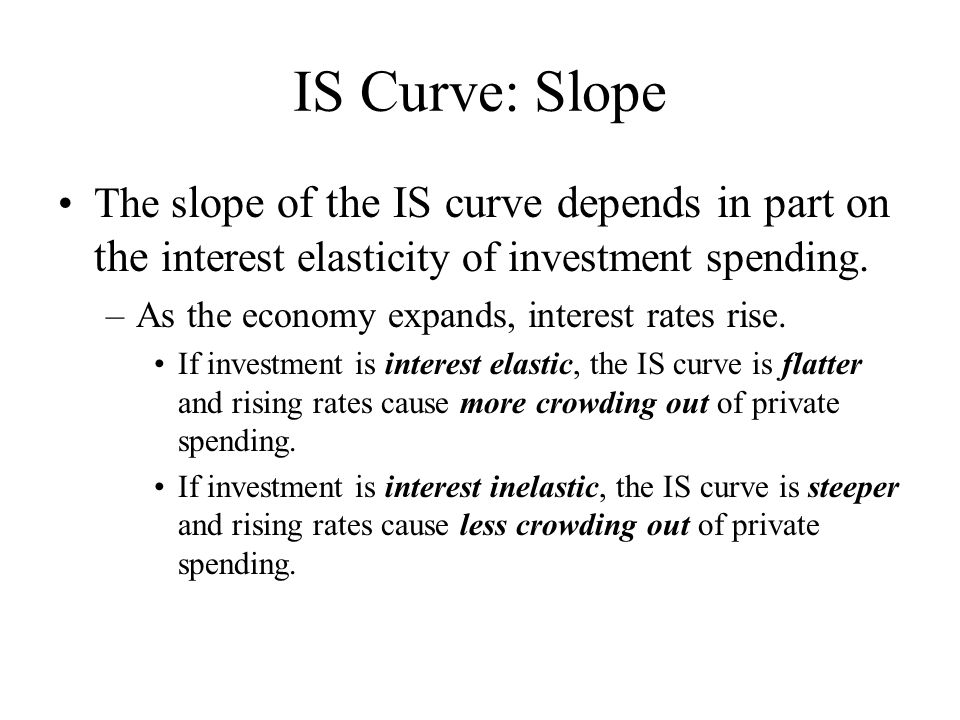IS Curve: Slope The slope of the IS curve depends in part on the interest elasticity of investment spending.