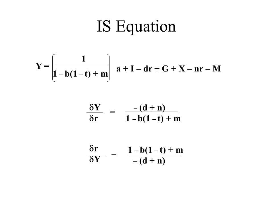 IS Equation 1 Y = a + I – dr + G + X – nr – M 1 – b(1 – t) + m dY dr