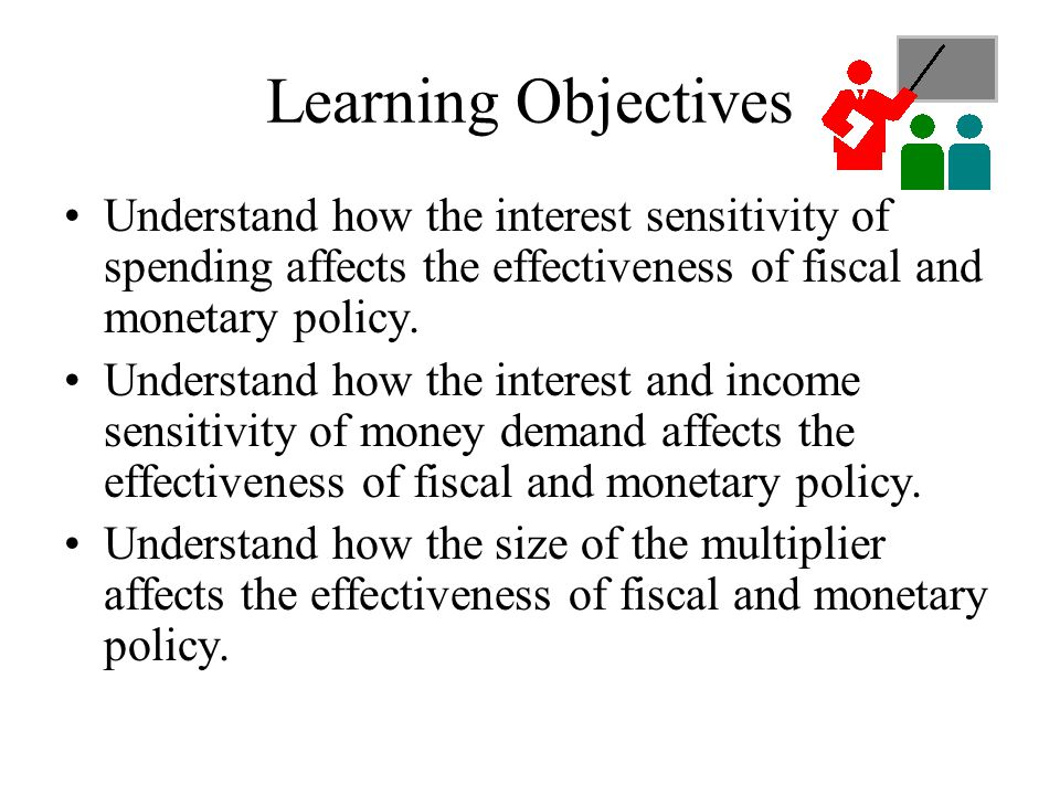 Learning Objectives Understand how the interest sensitivity of spending affects the effectiveness of fiscal and monetary policy.