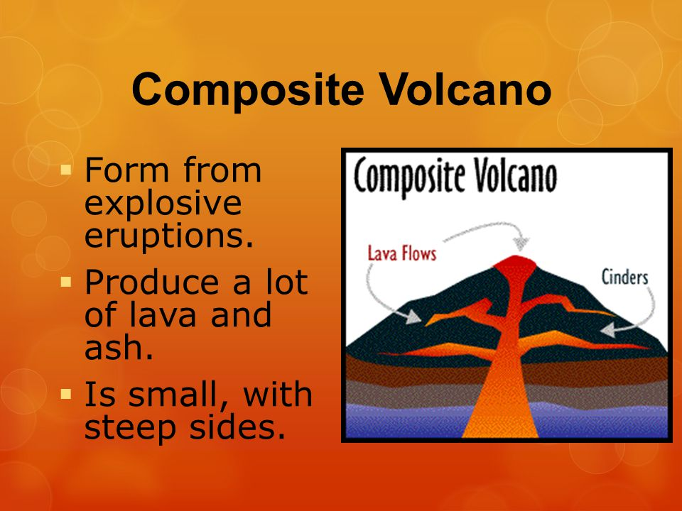 volcanoes volcano and eruptions explosive eruptions The quick burial by volcanic ash highly preserved the towns buildings and   eventually cause an explosive eruption composed of fragmented material called .
