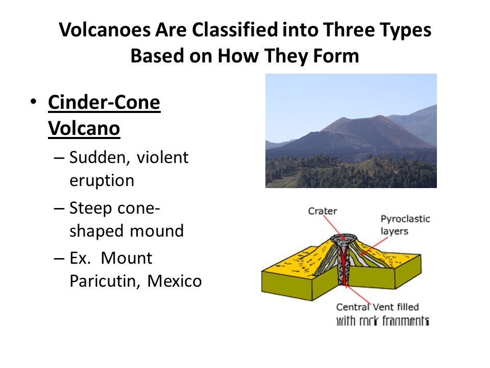 Volcanoes Are Classified into Three Types Based on How They Form
