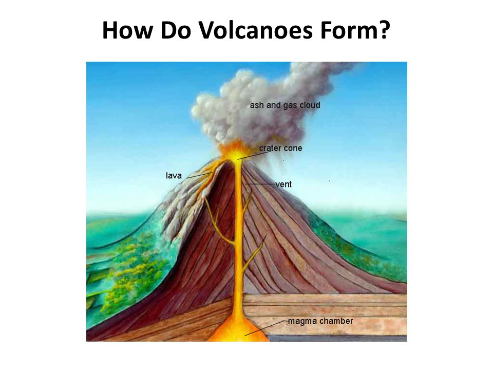 How Do Volcanoes Form