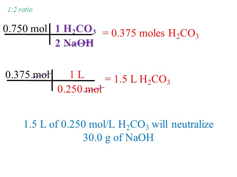 1.5 L of mol/L H2CO3 will neutralize