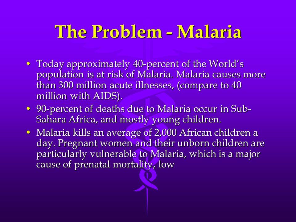 The Problem - Malaria