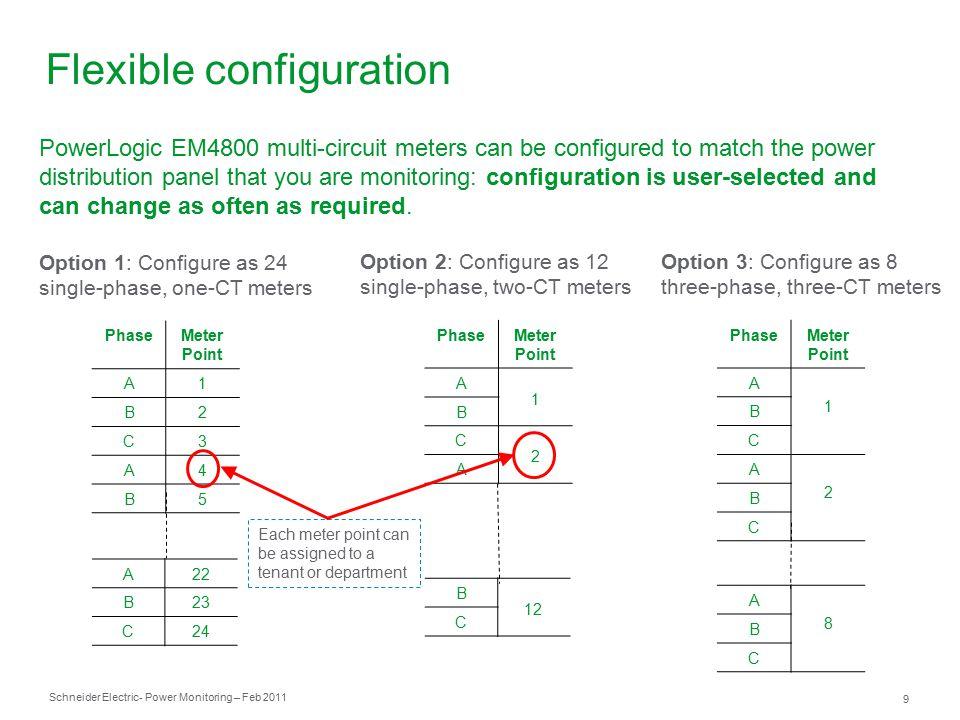 simple accurate tenant sub metering ppt 9 flexible configuration powerlogic