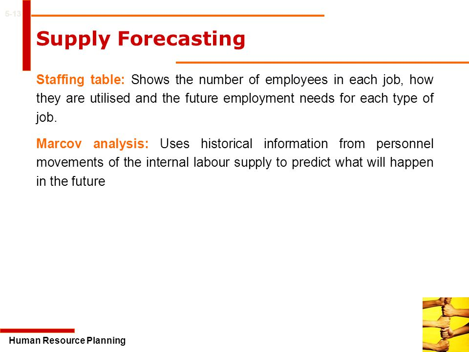 5-13 Supply Forecasting.