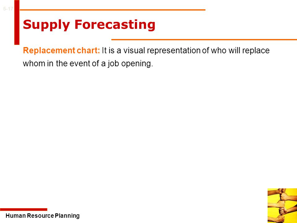 5-17 Supply Forecasting. Replacement chart: It is a visual representation of who will replace whom in the event of a job opening.