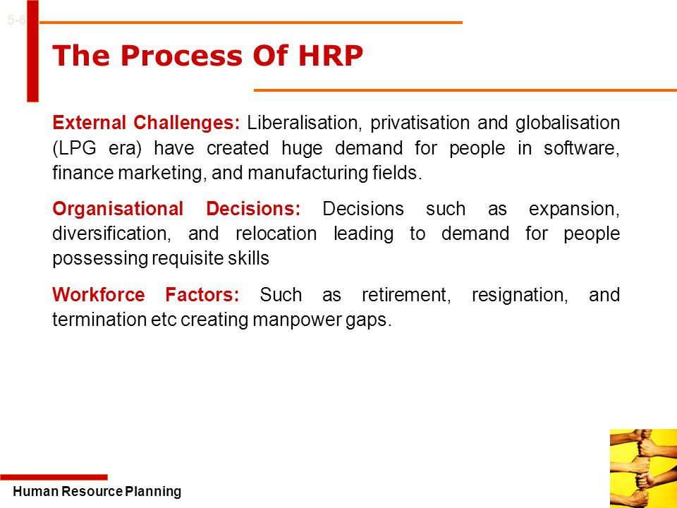 5-6 The Process Of HRP.