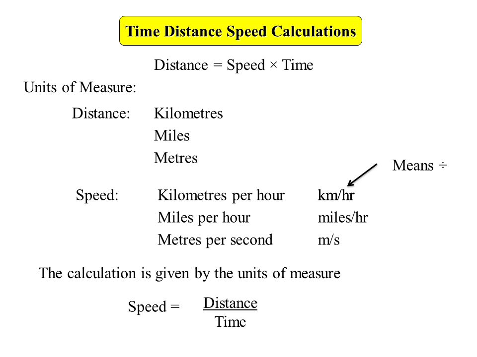 Time Distance Speed Calculations - ppt video online download