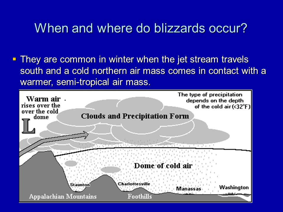 Weather and Severe Storms - ppt video online download
