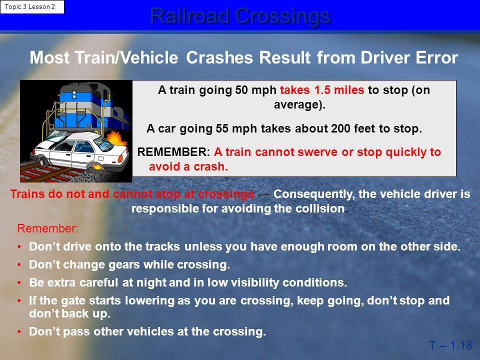 Railroad Crossings Most Train/Vehicle Crashes Result from Driver Error