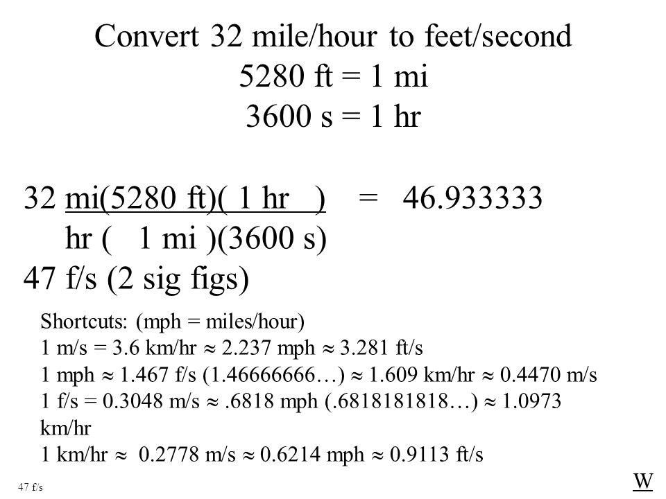 5280 Feet In A Mile - descargardropbox