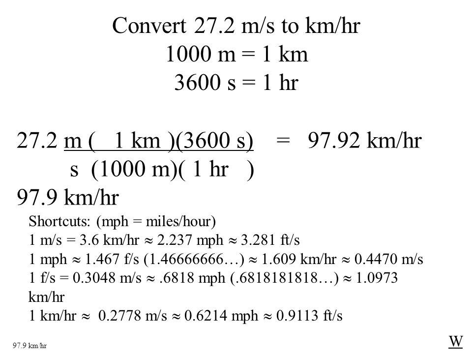 Acceleration of car diagram - km/h