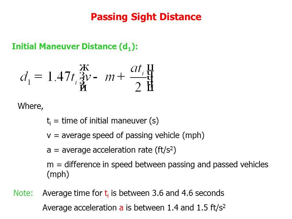 Sight Distance Spring Ppt Video Online Download