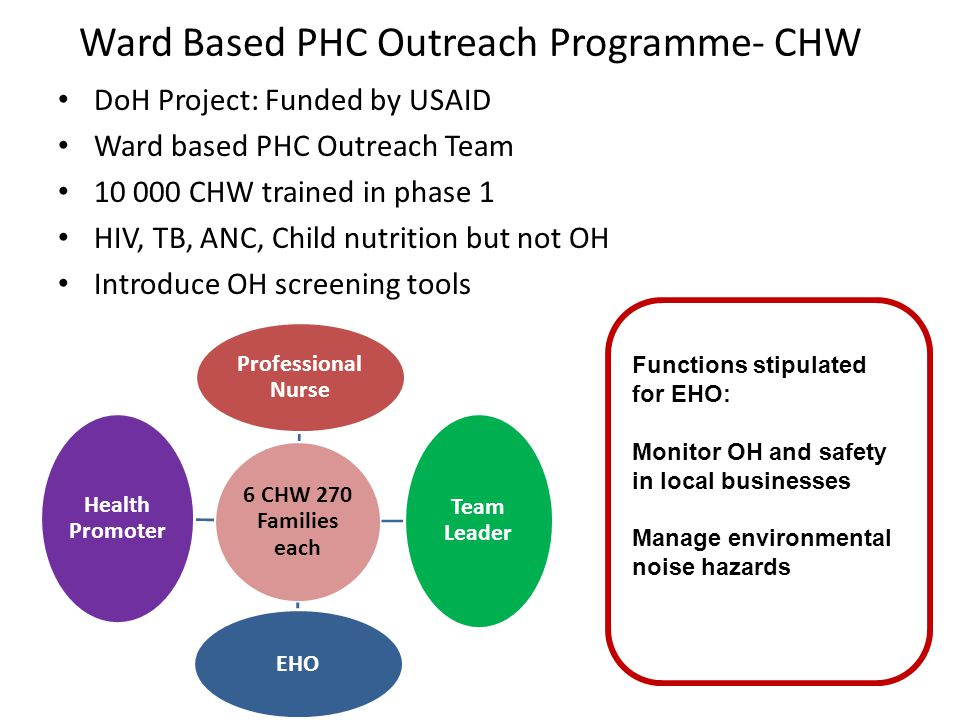 Ward Based PHC Outreach Programme- CHW