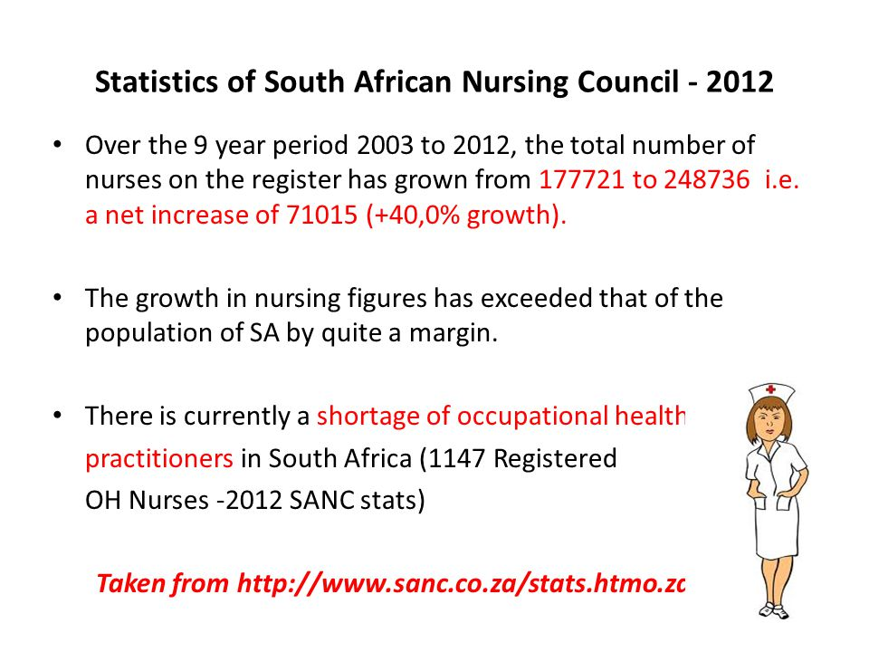 Statistics of South African Nursing Council - 2012