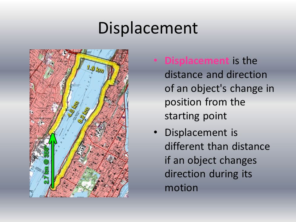 Displacement Displacement is the distance and direction of an object s change in position from the starting point.