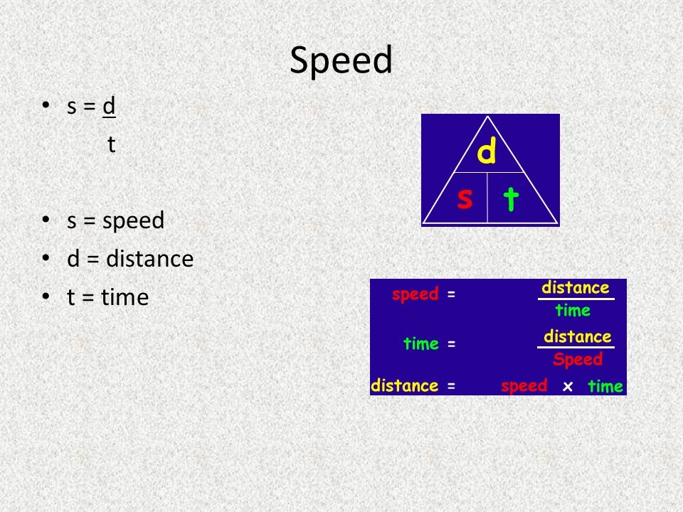 Speed s = d t s = speed d = distance t = time