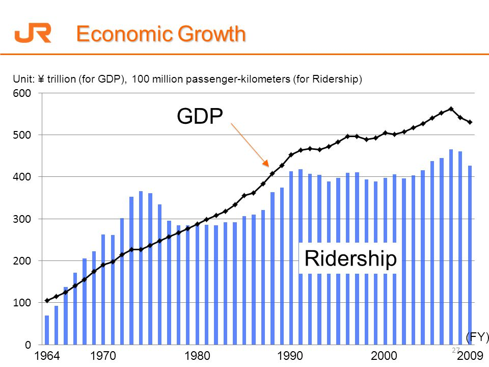 the changes in americas economy in the 1990s A new society: economic & social change  the american economy's phenomenal growth rate during the '20s was led by the automobile industry the number of cars on.