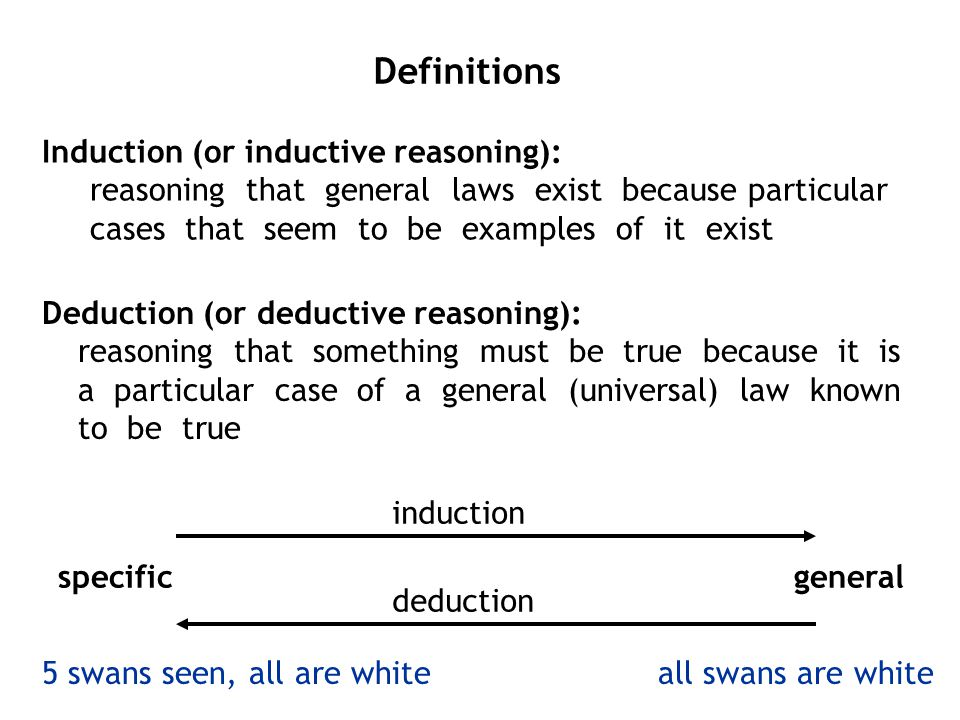 definition of inductive research