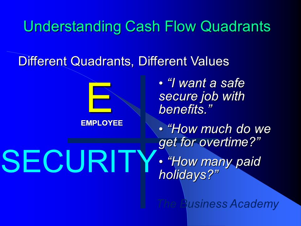 E SECURITY Understanding Cash Flow Quadrants