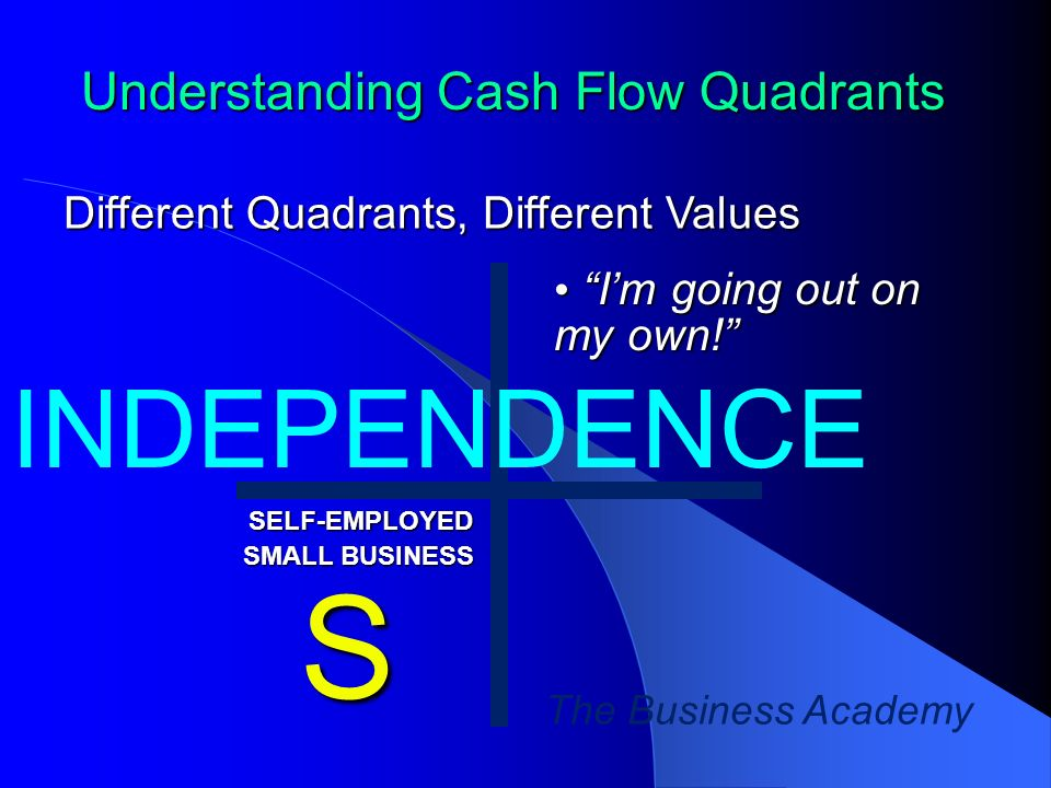 S INDEPENDENCE Understanding Cash Flow Quadrants