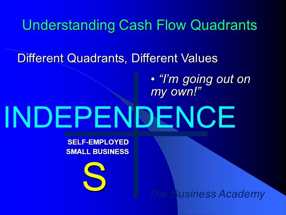 S INDEPENDENCE Understanding Cash Flow Quadrants