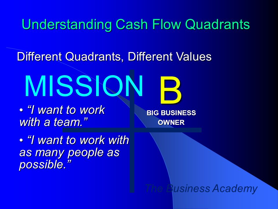 B MISSION Understanding Cash Flow Quadrants