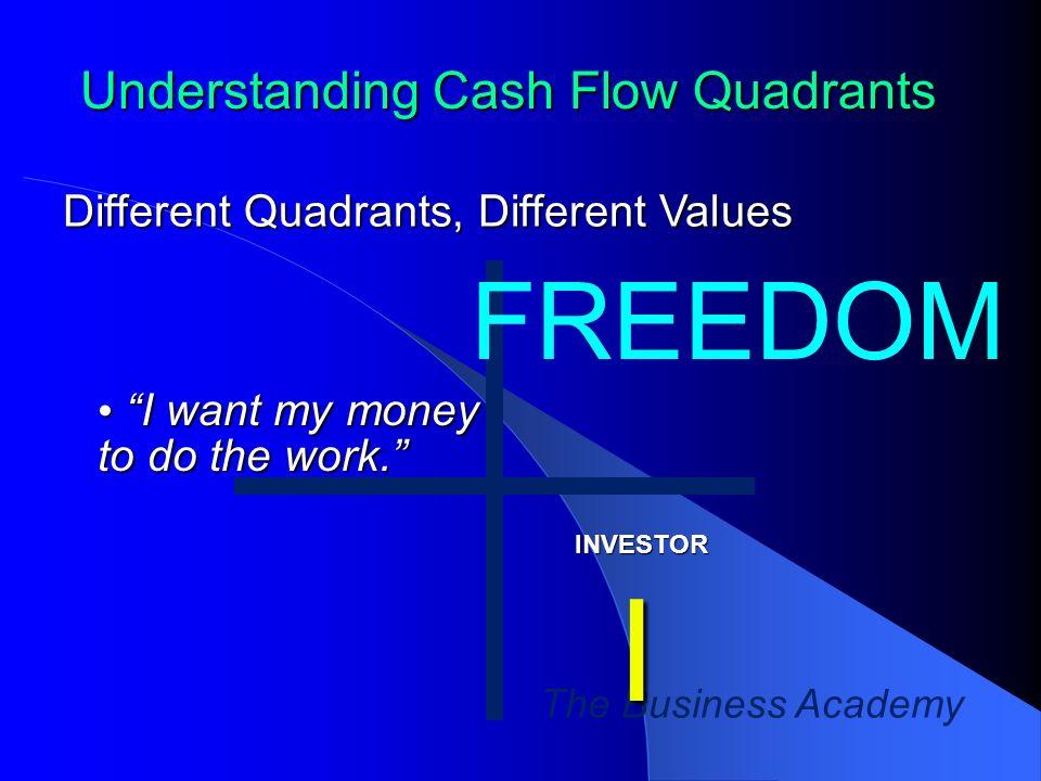 FREEDOM I Understanding Cash Flow Quadrants
